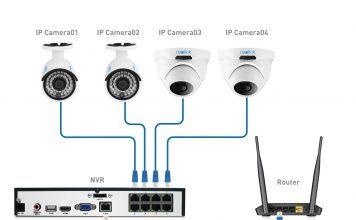 ip monitoring POE switch