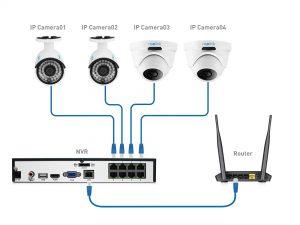 ip monitoring POE switch